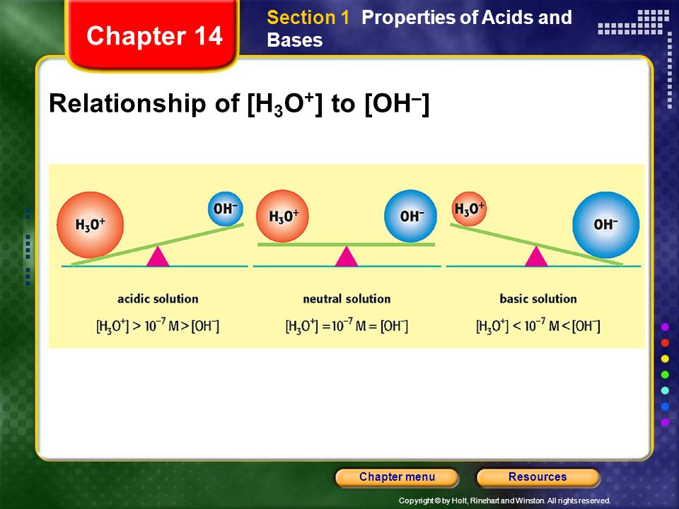 Relationship of [H3O+] to [OH–]